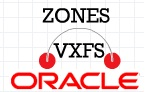 Adding veritas filesystems to zones