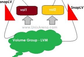 LVM snapshot operation