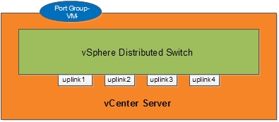 vSphere distributed switch portgroup