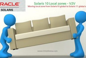 solaris 11 - local zones v2v