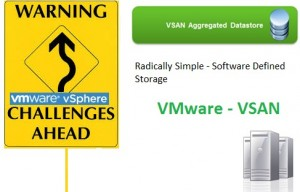 VSAN challenges