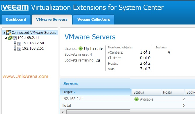 Vmware ESXi hosts on veeam MP
