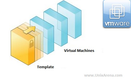 How to create a new VM template on VMware vSphere ? - UnixArena