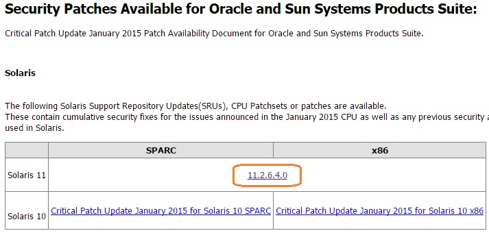 Oracle critical Patch update - Solaris 3