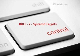 Redhat Enterprise Linux 7 - systemd targets - UnixArena