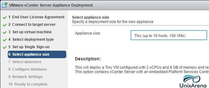 Appliance Size