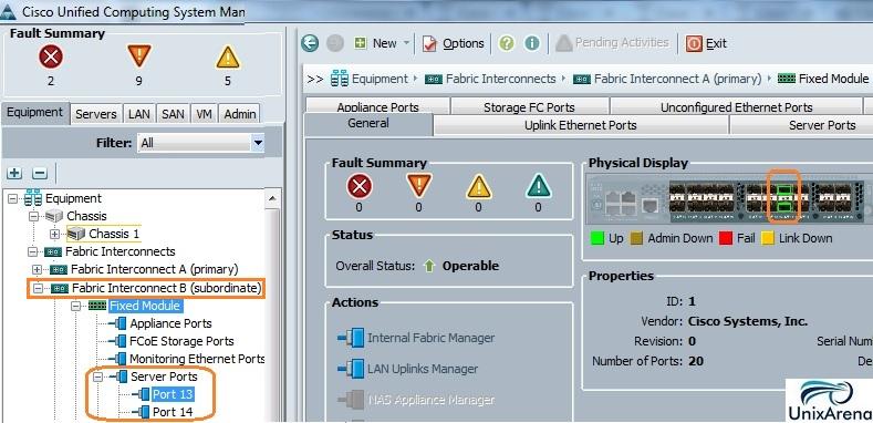 Configure the ports on FI-B