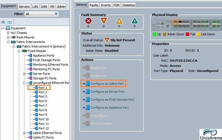 Cisco UCS - Configuring the LAN uplinks and Port Channels - UnixArena