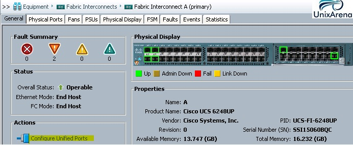 Cisco UCS FC to Ethernet