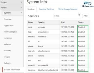 Openstack Service status