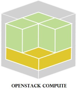 Openstack Nova-complete