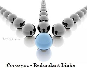 Corosync Links - RHEL7