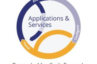 Puppet Manifest - Manage service files directories
