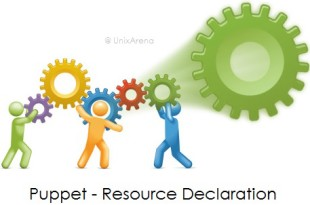 Puppet Resource Declaration