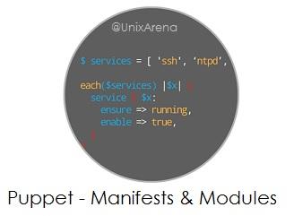 Puppet - Writing a First Manifest - Modules - UnixArena