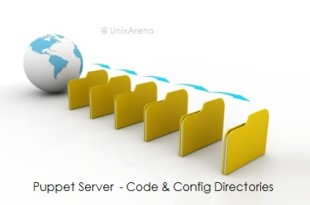 Puppet server directories structure
