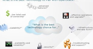 What is the best technology to pair with openstack