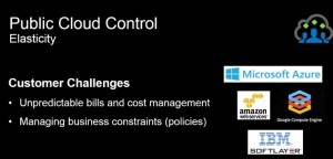 VMturbo 5.5 - Public Cloud Control