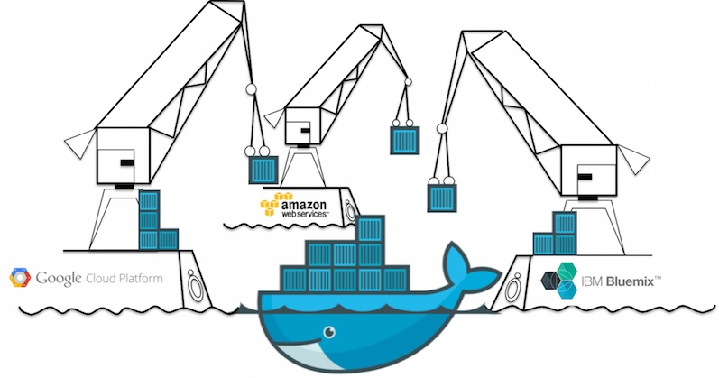 Docker - Fly to any cloud