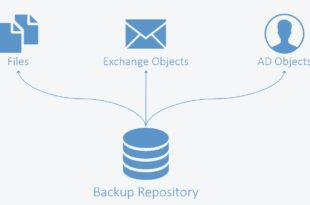 NAKIVO B&R for AWS - Instant Granular Recovery