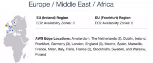 europe-middle-east-africa-amazon-dc