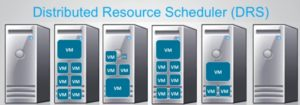 drs-distributed-resource-scheduler-on-primesie-datacenter