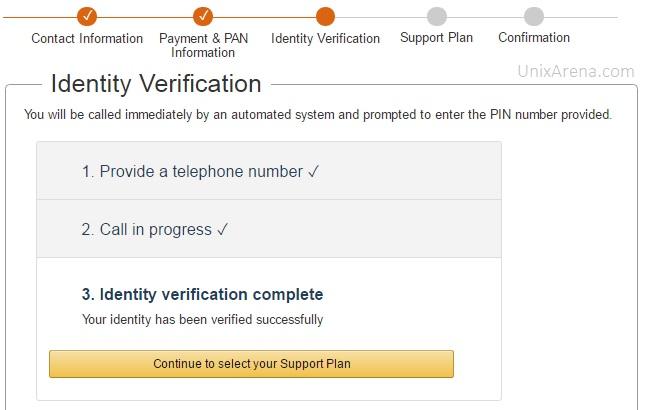 identity-verification