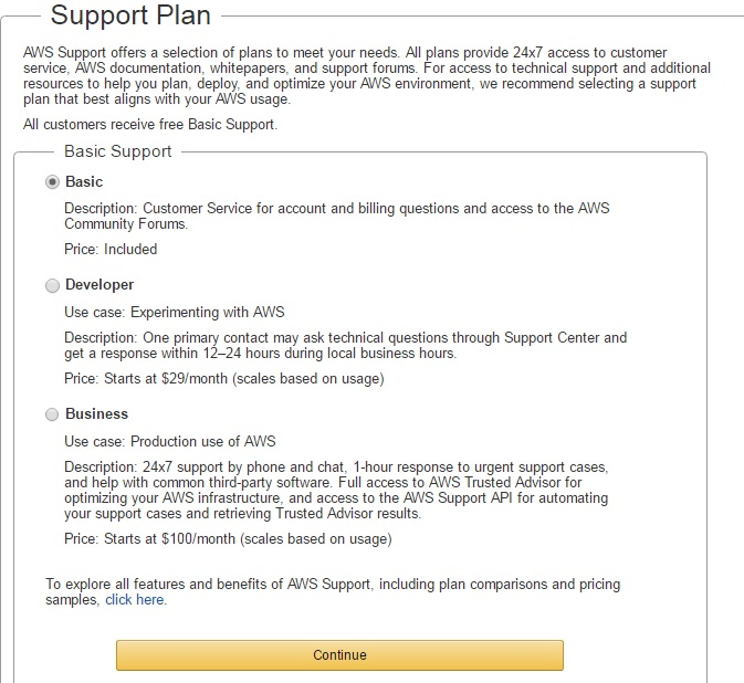 Amazon Support Plans