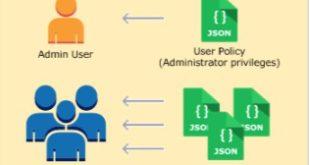 user-management-aws-iam