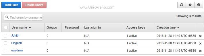 users-list- AWS IAM