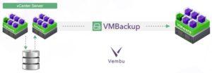 vembu-bdr-vmware-vsphere-replication