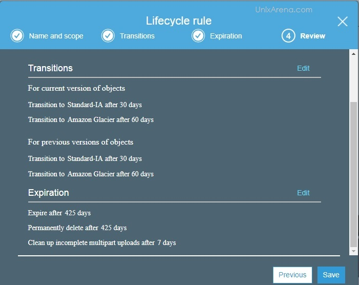 Review S3 Lifecycle Rule