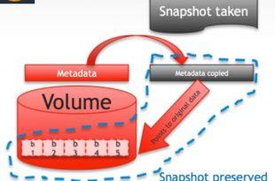 Snapshot AWS volume